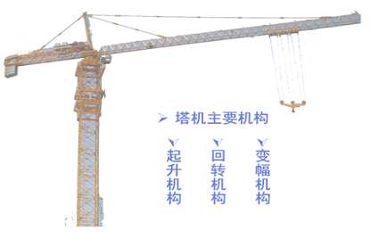 The Application of MC200 Series PLC and CGP Wireless Communication Module in Tower Crane